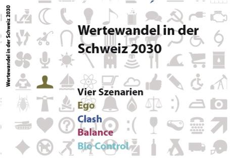 Wertewandel2030