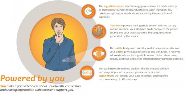 Proteus_Digital_Health